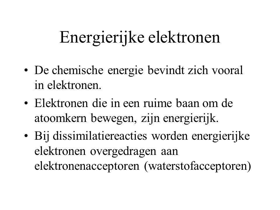 Energierijke elektronen