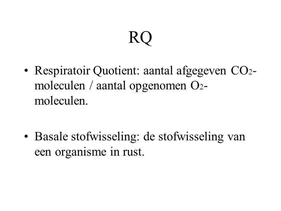 RQ Respiratoir Quotient: aantal afgegeven CO2-moleculen / aantal opgenomen O2-moleculen.