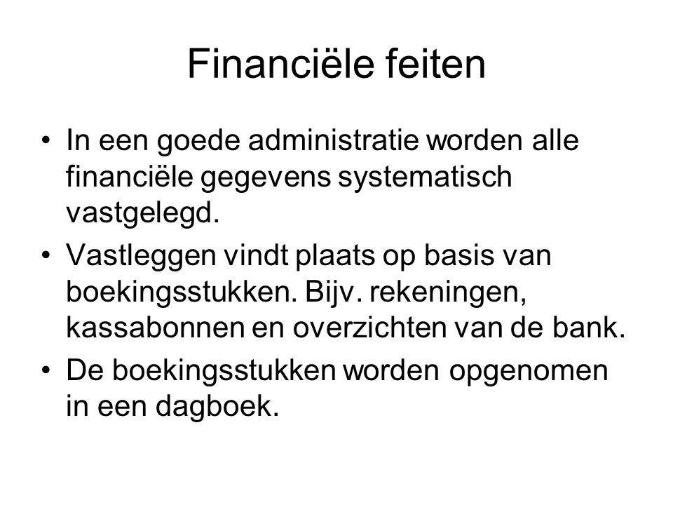 Financiële feiten In een goede administratie worden alle financiële gegevens systematisch vastgelegd.