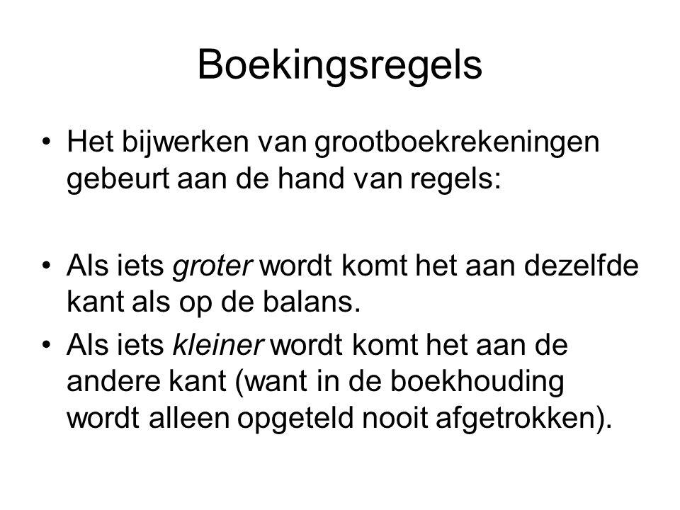 Boekingsregels Het bijwerken van grootboekrekeningen gebeurt aan de hand van regels: