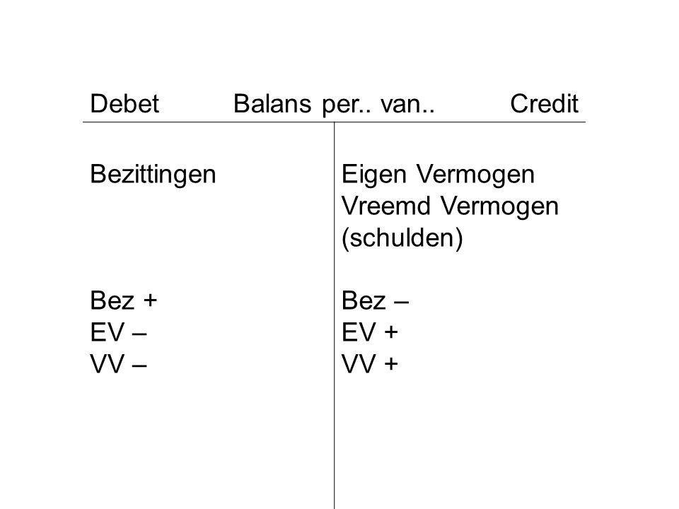 Debet Balans per.. van.. Credit. Bezittingen. Bez + EV – VV – Eigen Vermogen. Vreemd Vermogen (schulden)