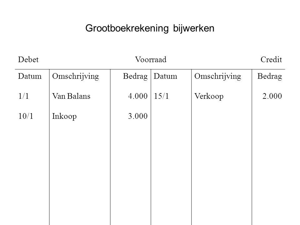 Grootboekrekening bijwerken