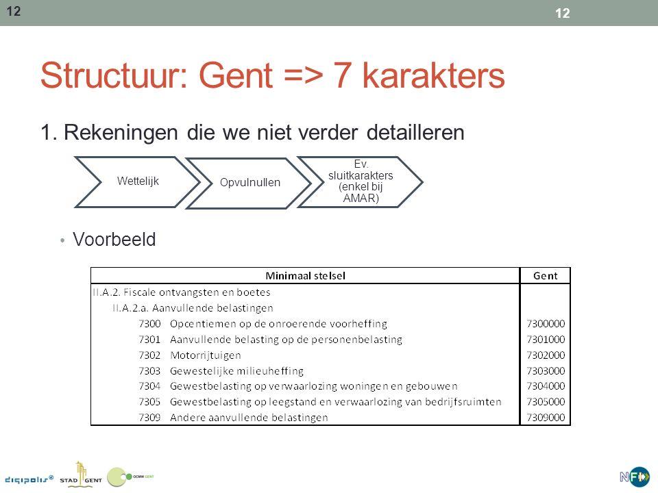 Structuur: Gent => 7 karakters