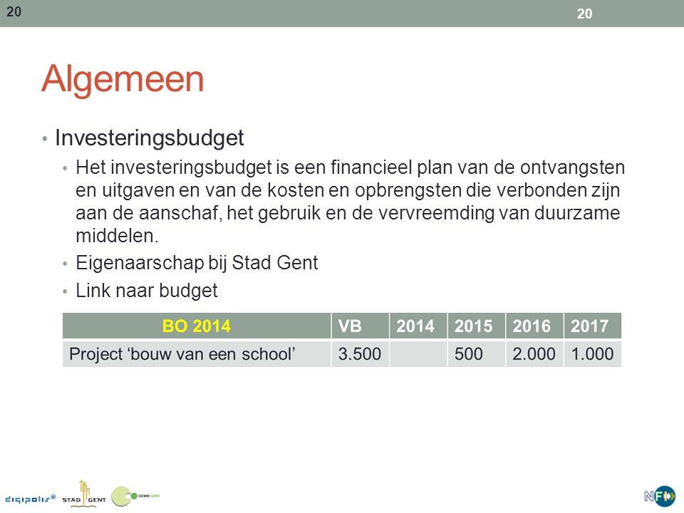 Algemeen Investeringsbudget
