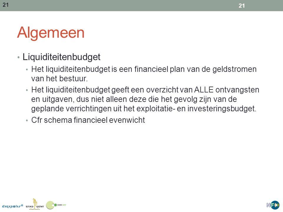 Algemeen Liquiditeitenbudget
