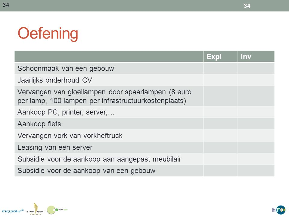Oefening Expl Inv Schoonmaak van een gebouw Jaarlijks onderhoud CV