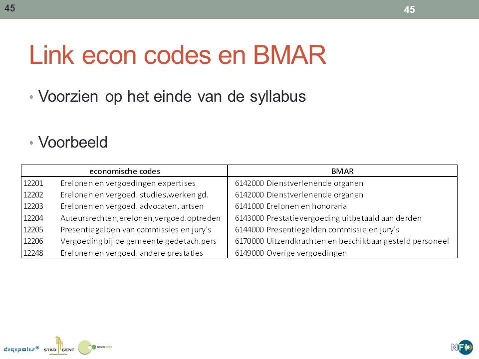 Link econ codes en BMAR Voorzien op het einde van de syllabus