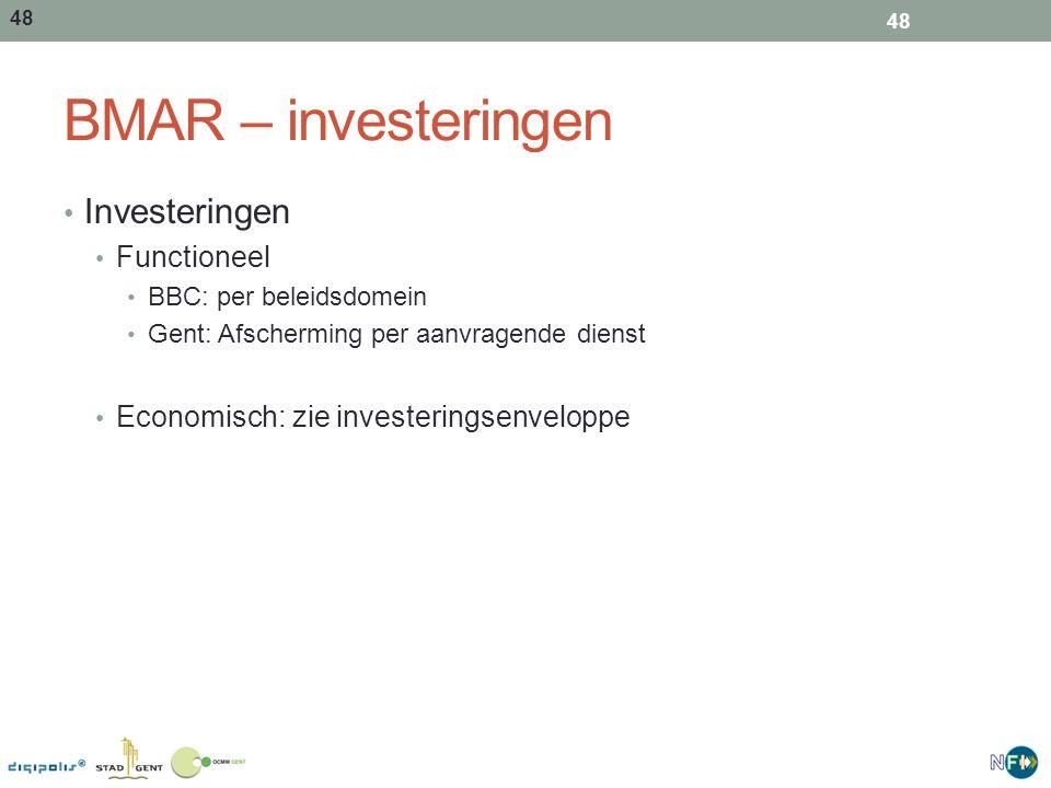 BMAR – investeringen Investeringen Functioneel
