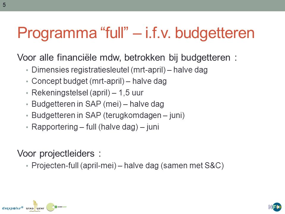 Programma full – i.f.v. budgetteren