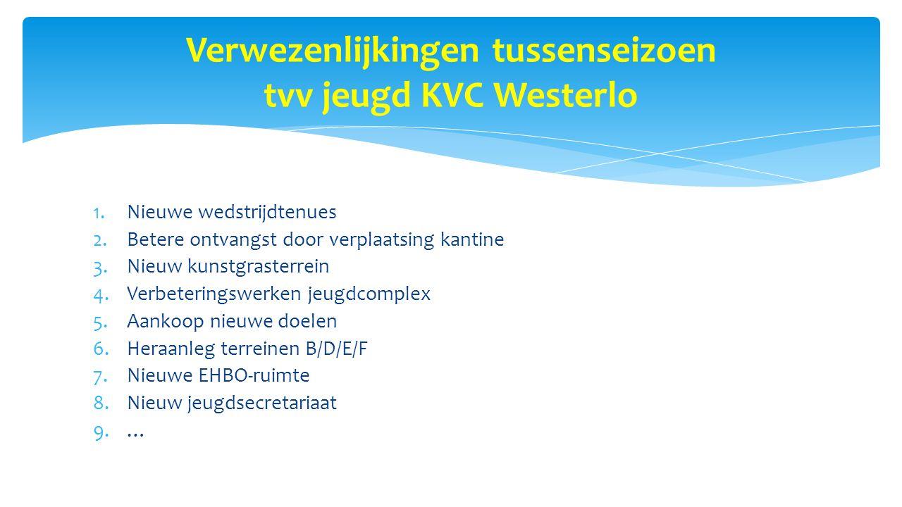 Verwezenlijkingen tussenseizoen tvv jeugd KVC Westerlo