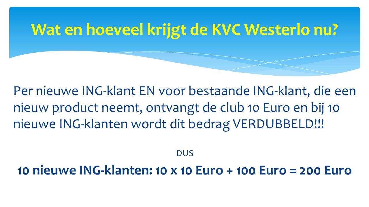 Wat en hoeveel krijgt de KVC Westerlo nu