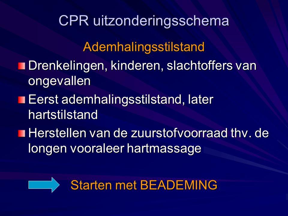 CPR uitzonderingsschema