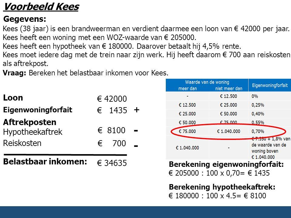 - - Voorbeeld Kees Gegevens: Loon € 42000 € 1435 + Aftrekposten