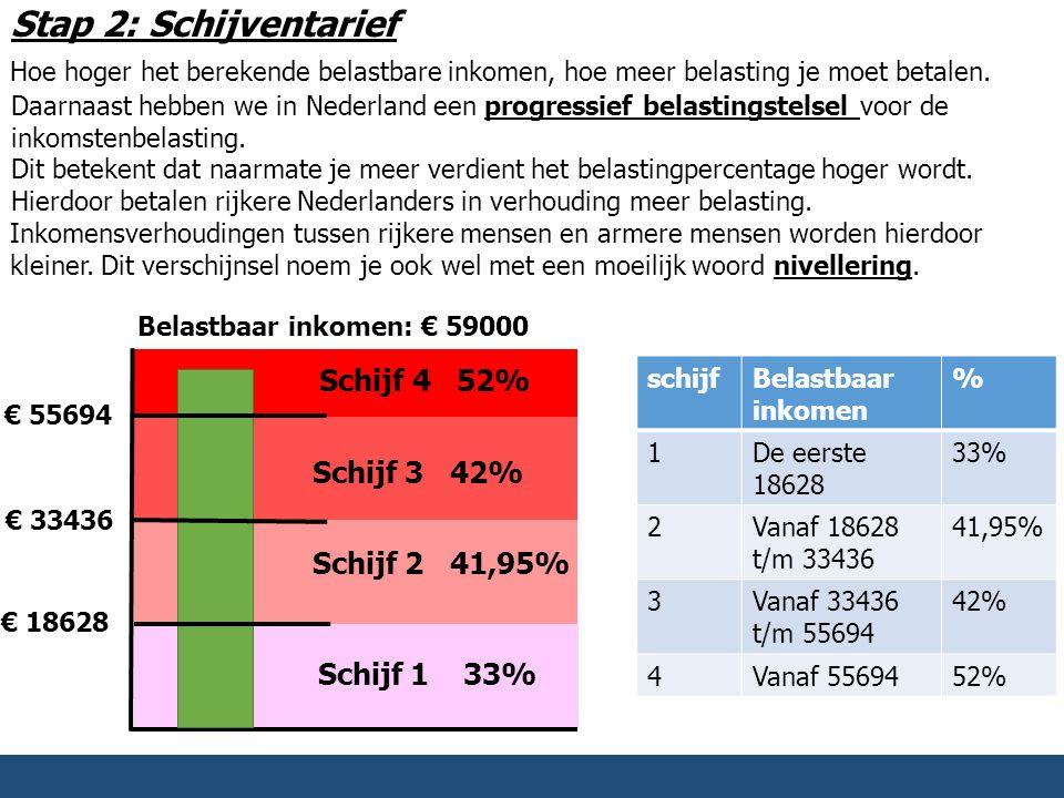 Stap 2: Schijventarief Schijf 3 42% Schijf 2 41,95% Schijf 1 33%