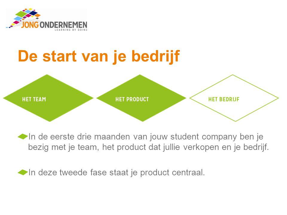 De start van je bedrijf In de eerste drie maanden van jouw student company ben je bezig met je team, het product dat jullie verkopen en je bedrijf.