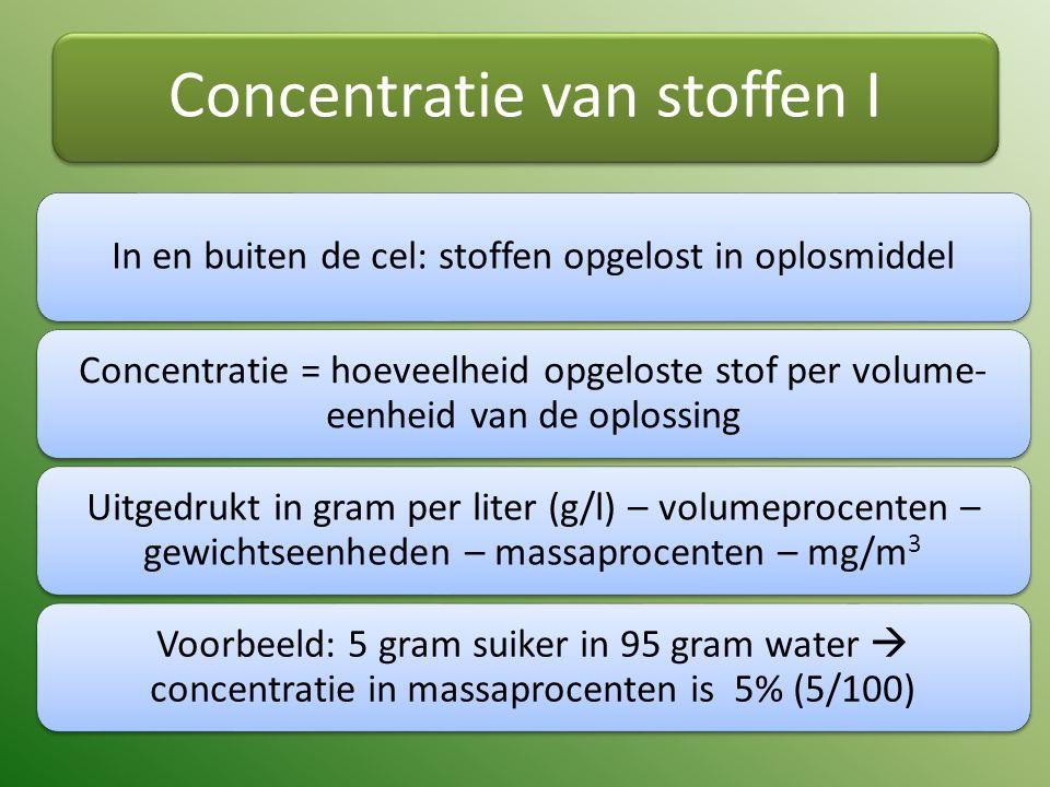 Concentratie van stoffen I