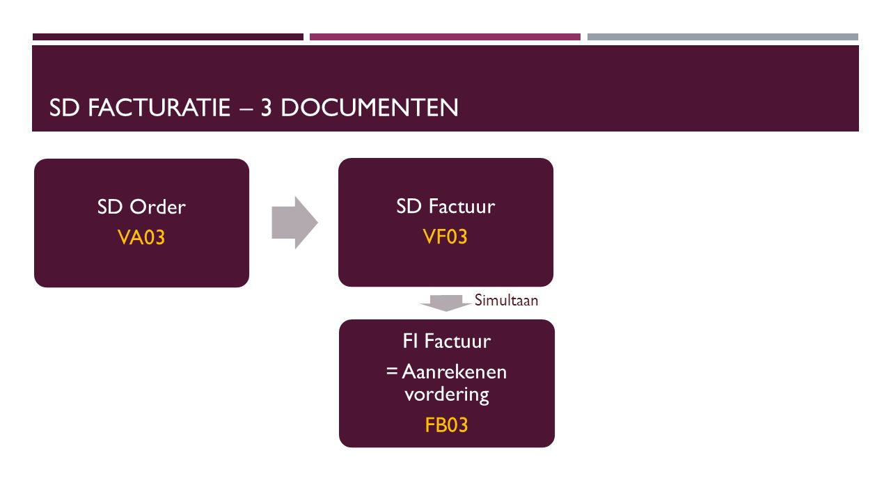 SD Facturatie – 3 Documenten