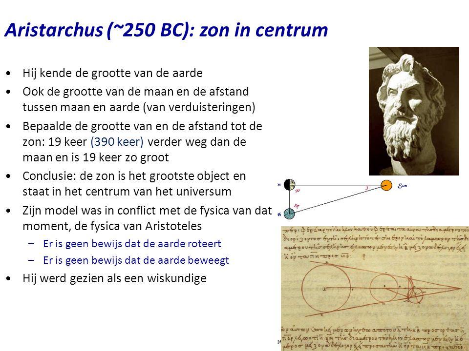 Aristarchus (~250 BC): zon in centrum