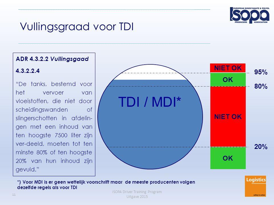 TDI / MDI* Vullingsgraad voor TDI 95% 80% NIET OK 20% OK