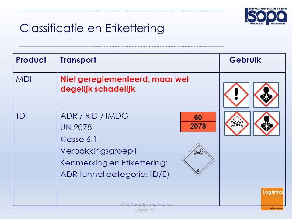 Classificatie en Etikettering