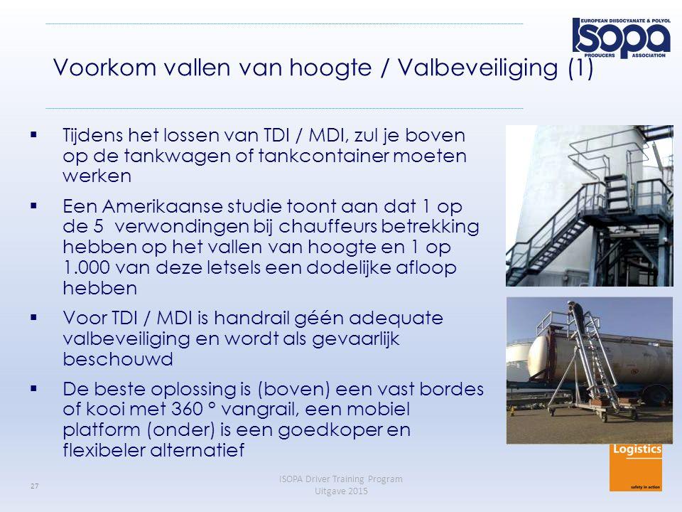 Voorkom vallen van hoogte / Valbeveiliging (1)