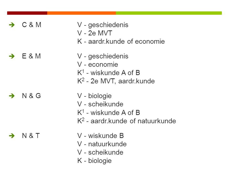 C & M V - geschiedenis V - 2e MVT K - aardr.kunde of economie