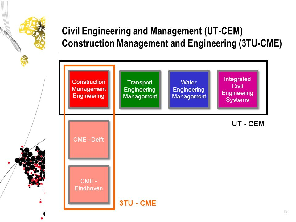 Integrated Civil Engineering Systems