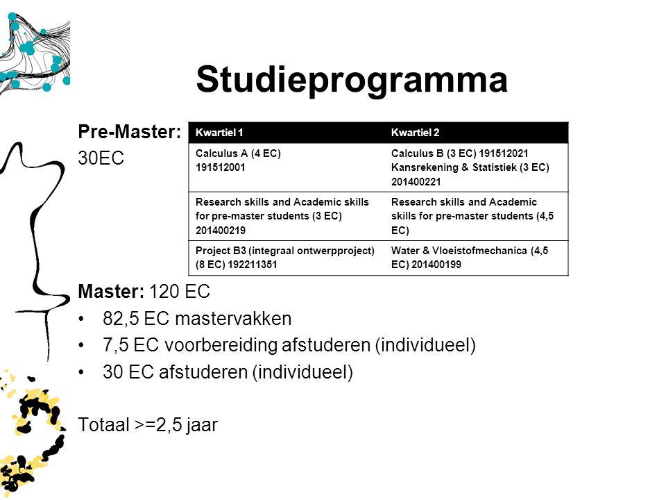 Studieprogramma 5 Pre-Master: 30EC Master: 120 EC 82,5 EC mastervakken
