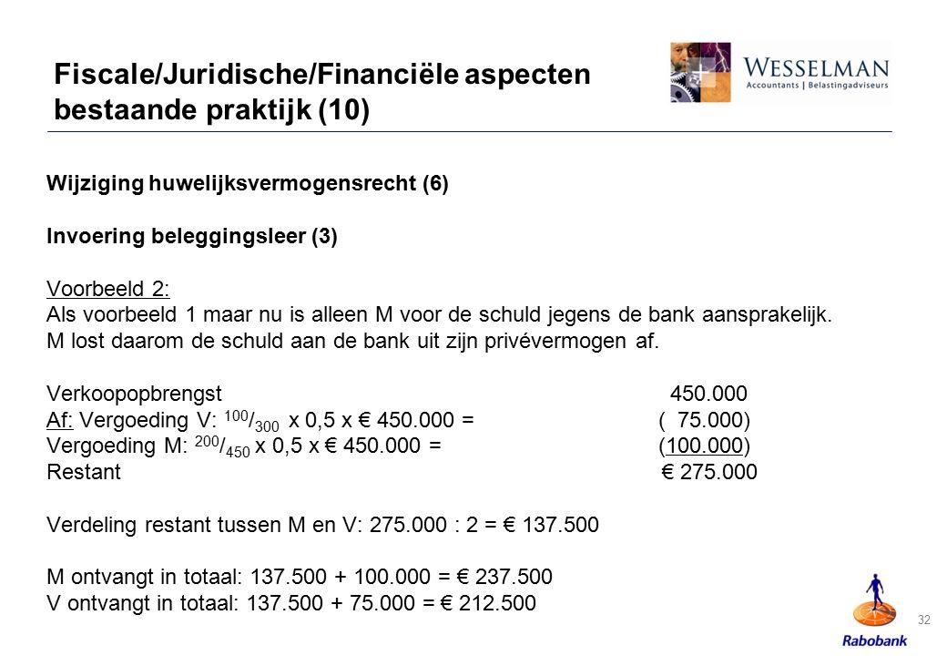 Fiscale/Juridische/Financiële aspecten bestaande praktijk (10)