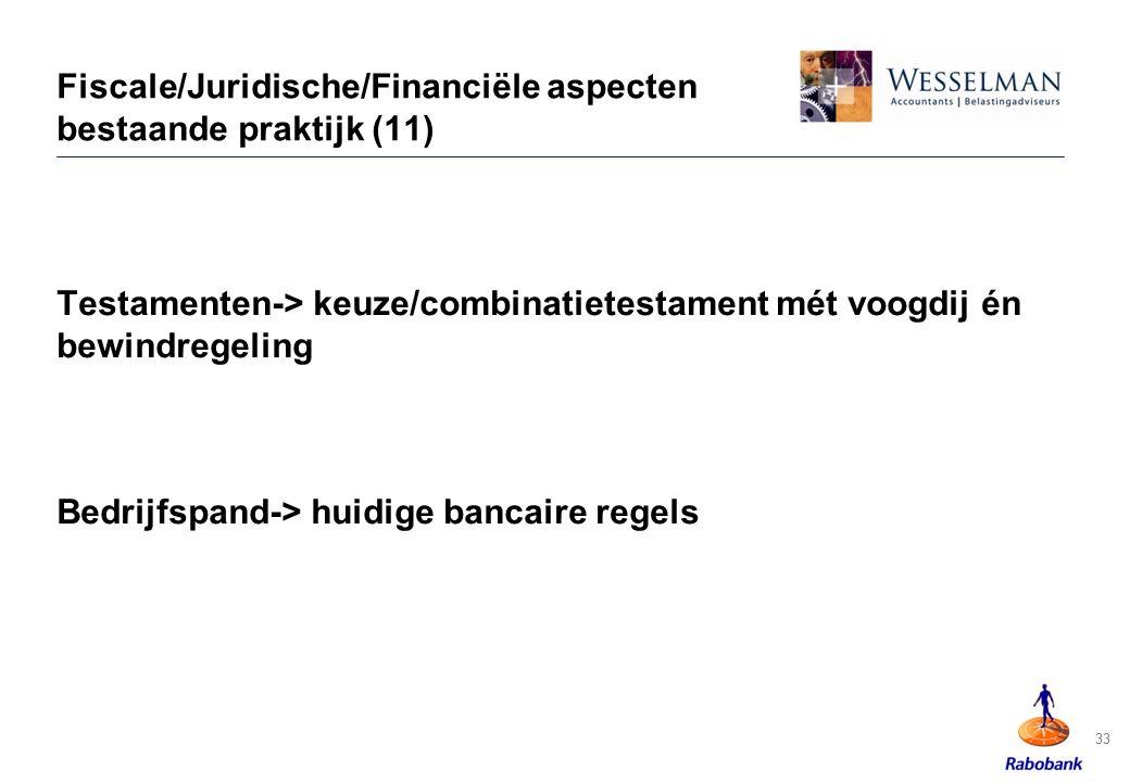 Fiscale/Juridische/Financiële aspecten bestaande praktijk (11)