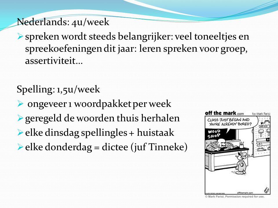 Nederlands: 4u/week spreken wordt steeds belangrijker: veel toneeltjes en spreekoefeningen dit jaar: leren spreken voor groep, assertiviteit…