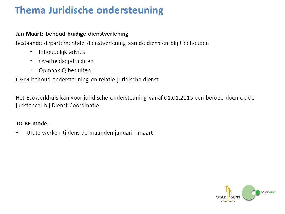 Thema Juridische ondersteuning