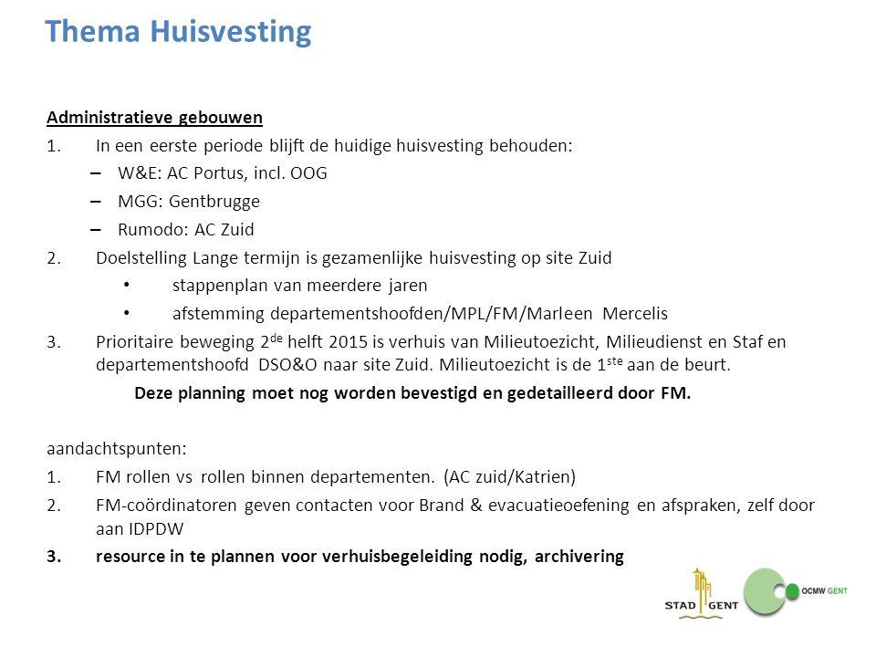 Thema Huisvesting Administratieve gebouwen