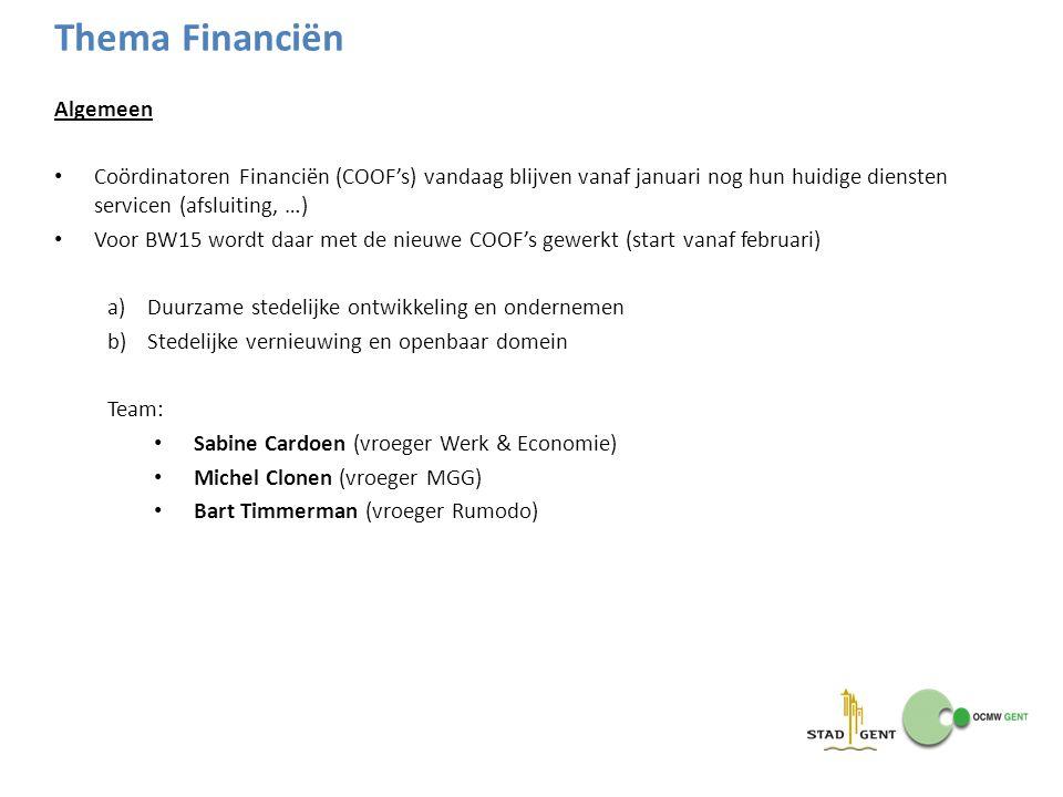 Thema Financiën Algemeen