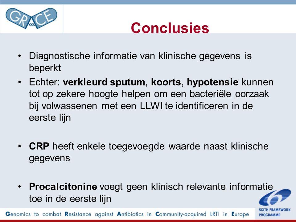 Conclusies Diagnostische informatie van klinische gegevens is beperkt