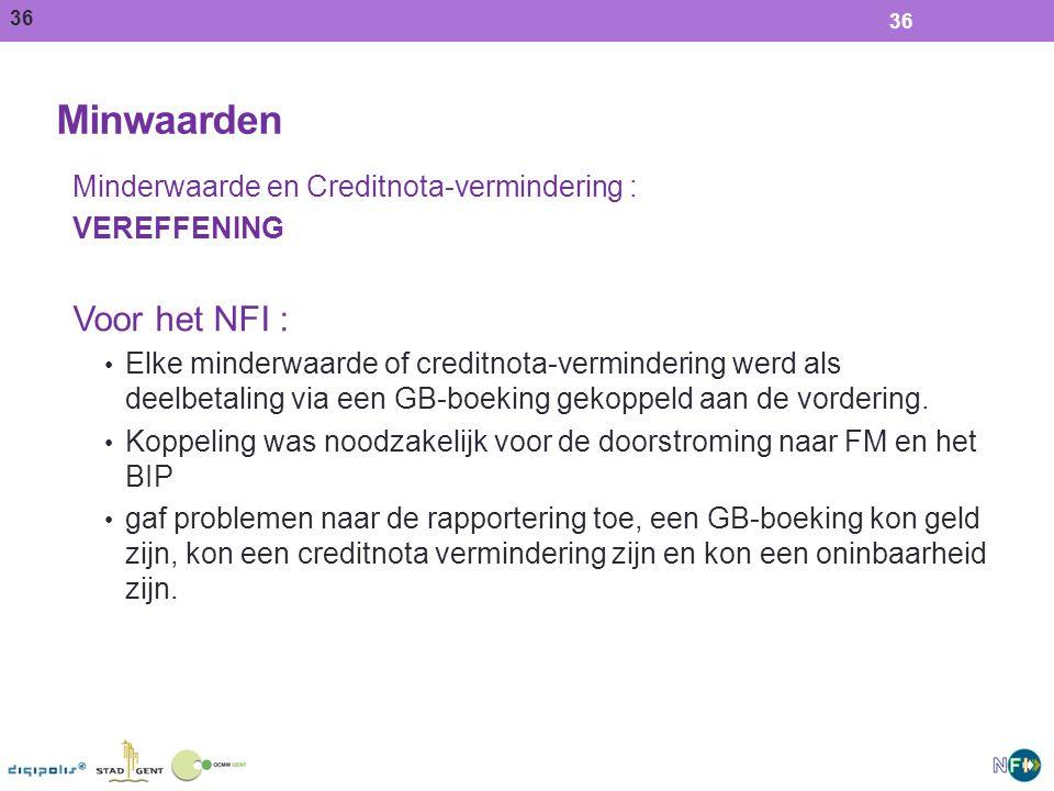 Minwaarden Voor het NFI : Minderwaarde en Creditnota-vermindering :