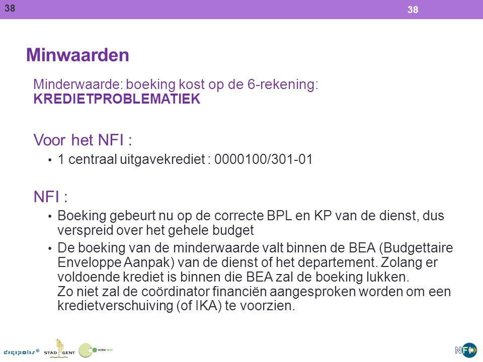Minwaarden Voor het NFI : NFI :