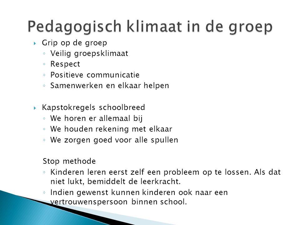 Pedagogisch klimaat in de groep