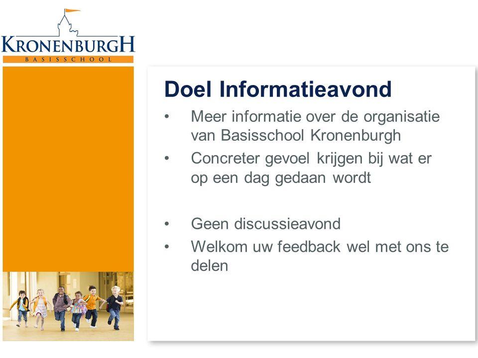 Doel Informatieavond Meer informatie over de organisatie van Basisschool Kronenburgh. Concreter gevoel krijgen bij wat er op een dag gedaan wordt.
