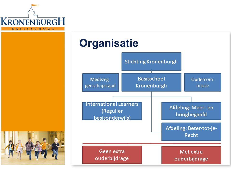 Organisatie Stichting Kronenburgh Basisschool Kronenburgh