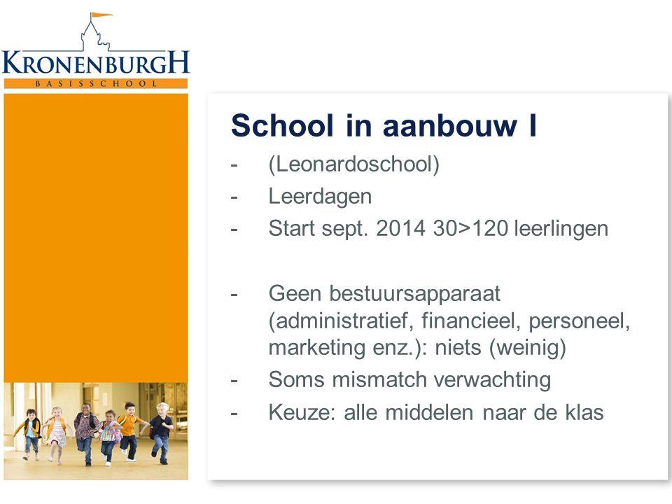 School in aanbouw I (Leonardoschool) Leerdagen