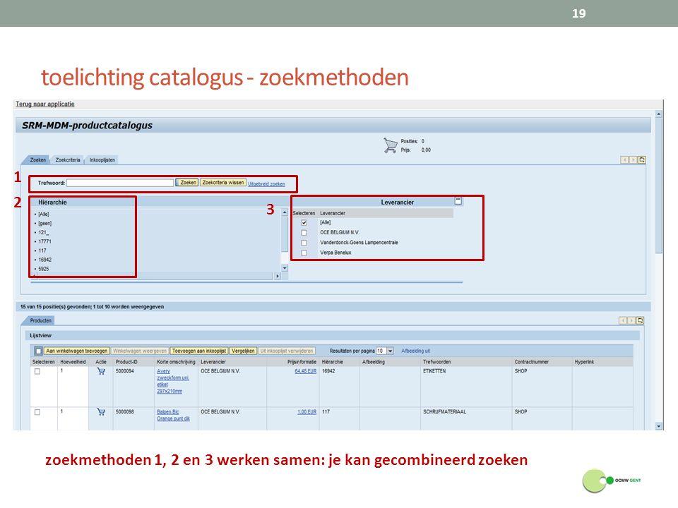 toelichting catalogus - zoekmethoden