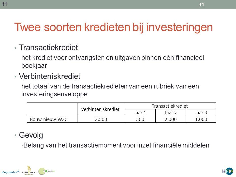 Twee soorten kredieten bij investeringen