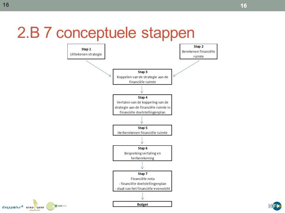 2.B 7 conceptuele stappen