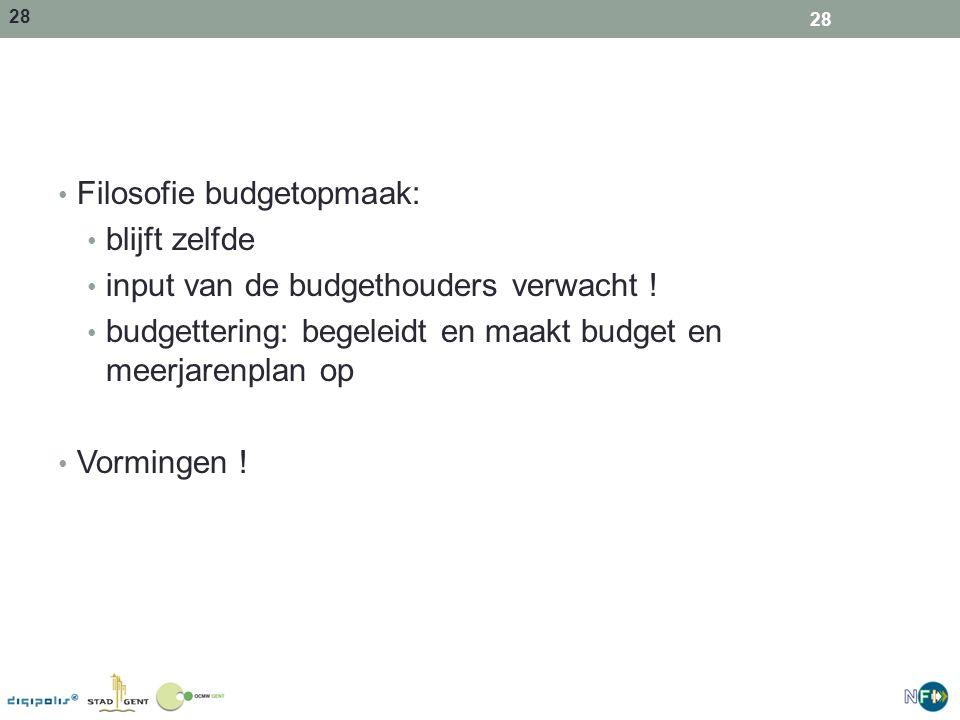 Filosofie budgetopmaak: