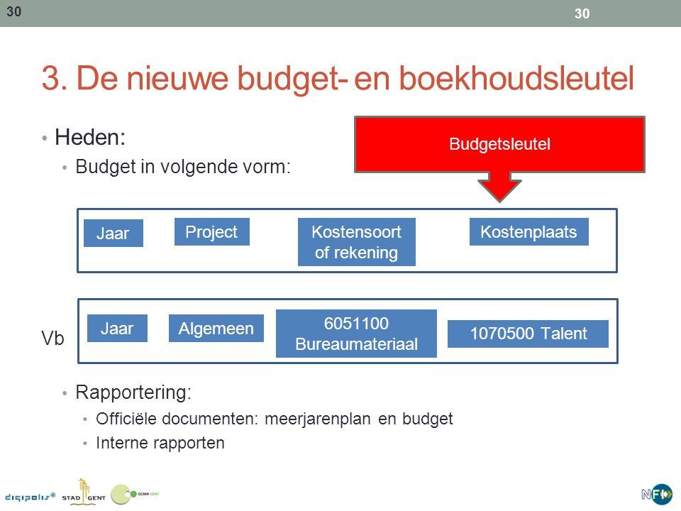 3. De nieuwe budget- en boekhoudsleutel