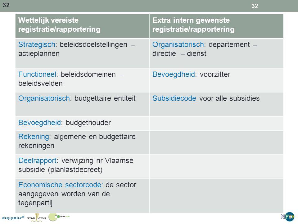 Wettelijk vereiste registratie/rapportering