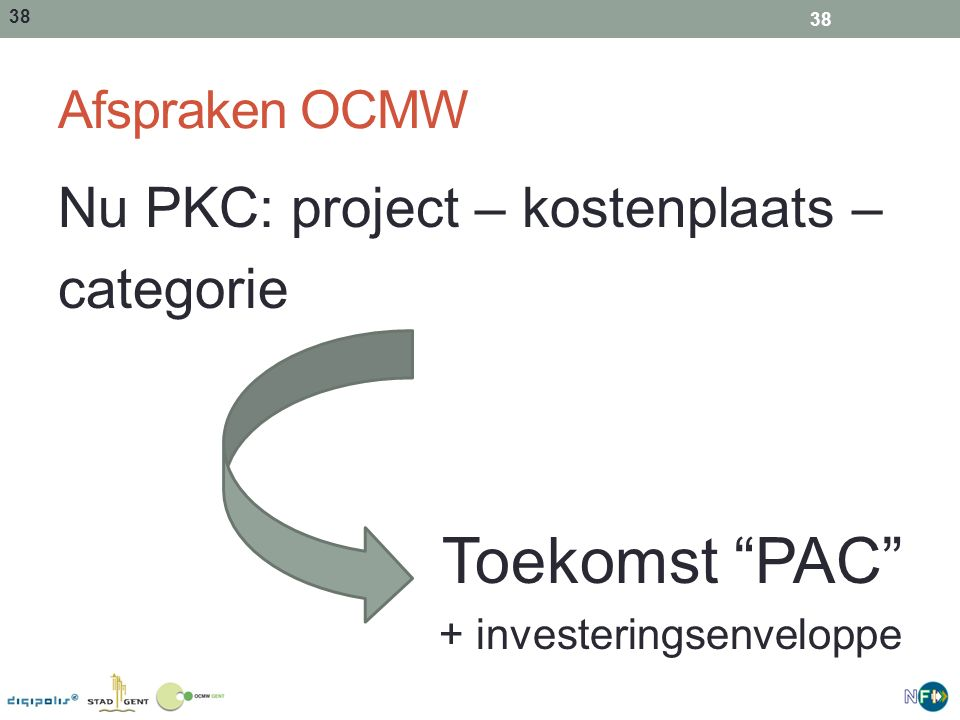 Toekomst PAC Nu PKC: project – kostenplaats – categorie