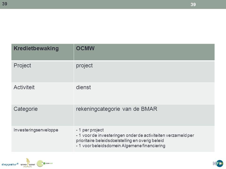 rekeningcategorie van de BMAR