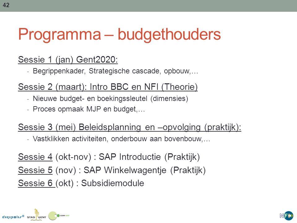 Programma – budgethouders